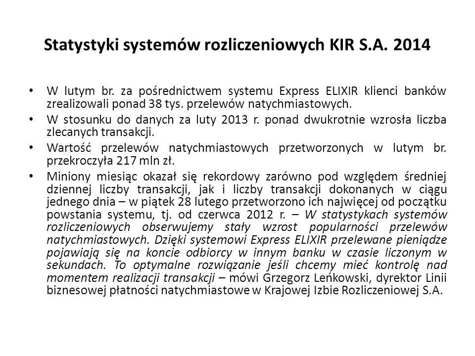 Statystyki systemów rozliczeniowych KIR S.A. 2014 W lutym br. za pośrednictwem systemu Express ELIXIR klienci banków zrealizowali ponad 38 tys. przele