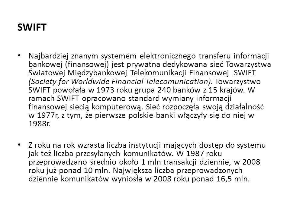 SWIFT Najbardziej znanym systemem elektronicznego transferu informacji bankowej (finansowej) jest prywatna dedykowana sieć Towarzystwa Światowej Międz