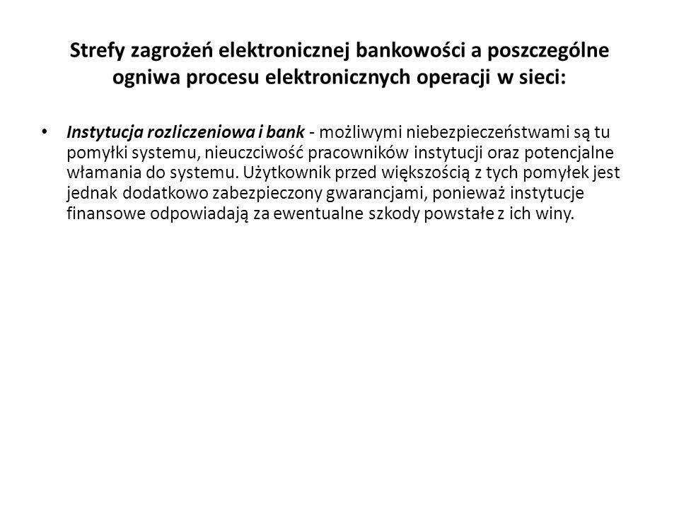 Strefy zagrożeń elektronicznej bankowości a poszczególne ogniwa procesu elektronicznych operacji w sieci: Instytucja rozliczeniowa i bank - możliwymi