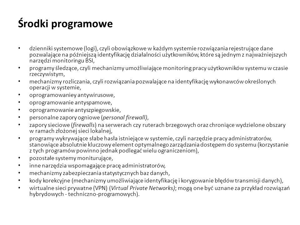 Środki programowe dzienniki systemowe (logi), czyli obowiązkowe w każdym systemie rozwiązania rejestrujące dane pozwalające na późniejszą identyfikacj