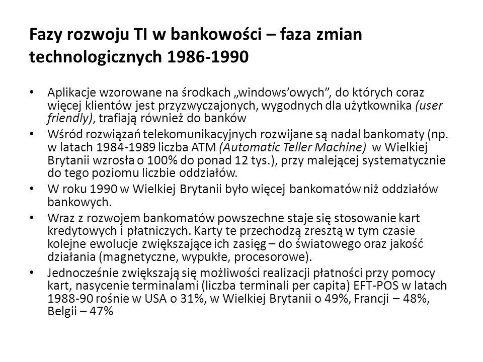 """Fazy rozwoju TI w bankowości – faza zmian technologicznych 1986-1990 Aplikacje wzorowane na środkach """"windows'owych"""", do których coraz więcej klientów"""