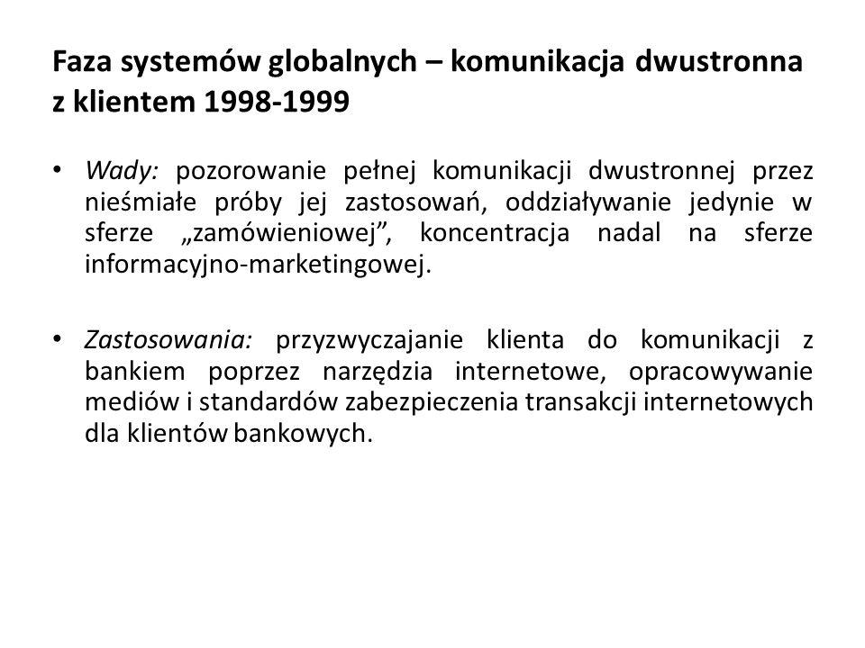 Faza systemów globalnych – komunikacja dwustronna z klientem 1998-1999 Wady: pozorowanie pełnej komunikacji dwustronnej przez nieśmiałe próby jej zast