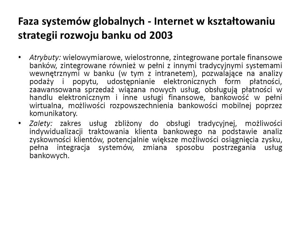 Faza systemów globalnych - Internet w kształtowaniu strategii rozwoju banku od 2003 Atrybuty: wielowymiarowe, wielostronne, zintegrowane portale finan