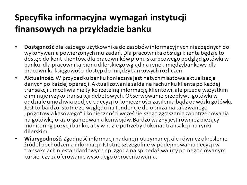 Specyfika informacyjna wymagań instytucji finansowych na przykładzie banku Dostępność dla każdego użytkownika do zasobów informacyjnych niezbędnych do