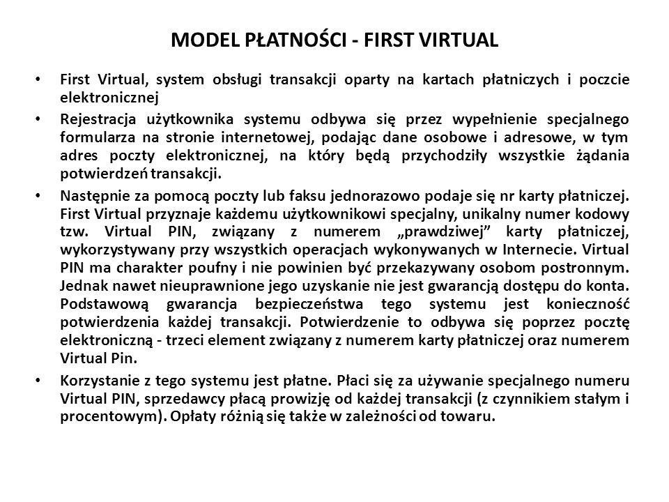 MODEL PŁATNOŚCI - FIRST VIRTUAL First Virtual, system obsługi transakcji oparty na kartach płatniczych i poczcie elektronicznej Rejestracja użytkownik
