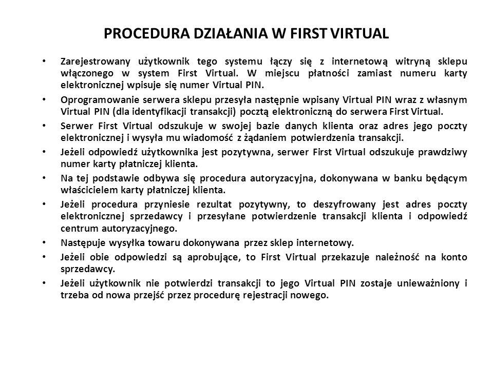 PROCEDURA DZIAŁANIA W FIRST VIRTUAL Zarejestrowany użytkownik tego systemu łączy się z internetową witryną sklepu włączonego w system First Virtual. W