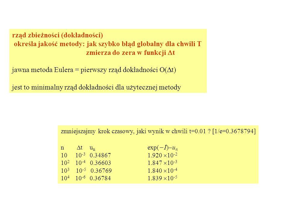 rząd zbieżności (dokładności) określa jakość metody: jak szybko błąd globalny dla chwili T zmierza do zera w funkcji  t jawna metoda Eulera = pierwsz