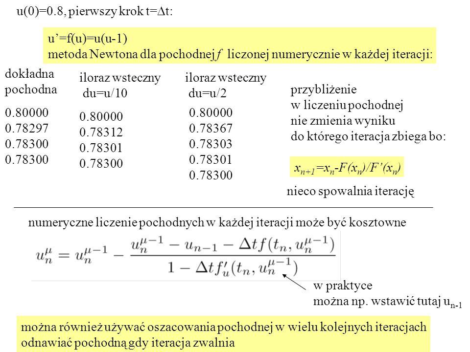 0.80000 0.78312 0.78301 0.78300 dokładna pochodna 0.80000 0.78297 0.78300 0.78300 u'=f(u)=u(u-1) metoda Newtona dla pochodnej f liczonej numerycznie w
