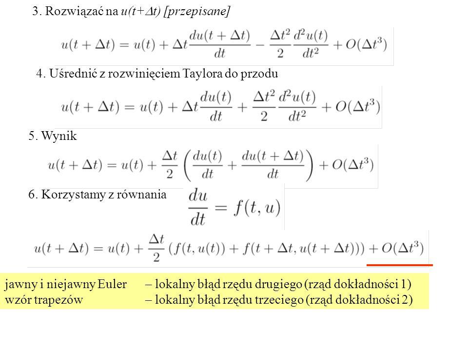 3. Rozwiązać na u(t+  t) [przepisane] 4. Uśrednić z rozwinięciem Taylora do przodu 5. Wynik 6. Korzystamy z równania jawny i niejawny Euler – lokalny