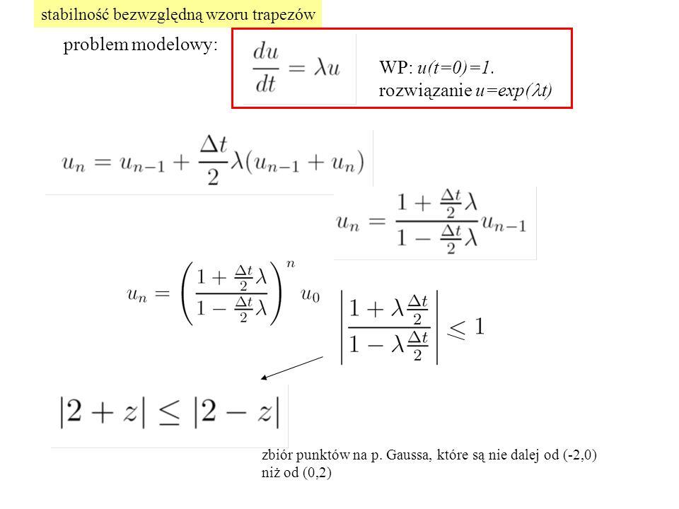 stabilność bezwzględną wzoru trapezów problem modelowy: WP: u(t=0)=1. rozwiązanie u=exp( t) zbiór punktów na p. Gaussa, które są nie dalej od (-2,0) n