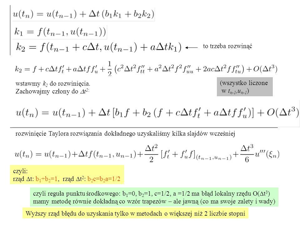to trzeba rozwinąć (wszystko liczone w t n-1,u n-1 ) wstawmy k 2 do rozwinięcia. Zachowajmy człony do  t 2: rozwinięcie Taylora rozwiązania dokładneg