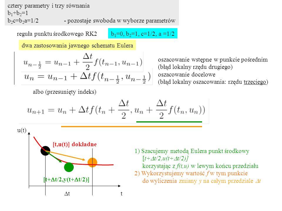 cztery parametry i trzy równania b 1 +b 2 =1 b 2 c=b 2 a=1/2- pozostaje swoboda w wyborze parametrów reguła punktu środkowego RK2 albo (przesunięty in