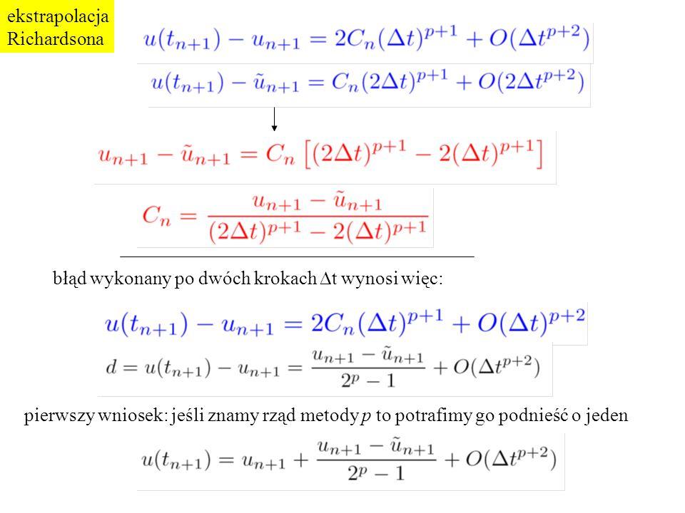 błąd wykonany po dwóch krokach  t wynosi więc: pierwszy wniosek: jeśli znamy rząd metody p to potrafimy go podnieść o jeden