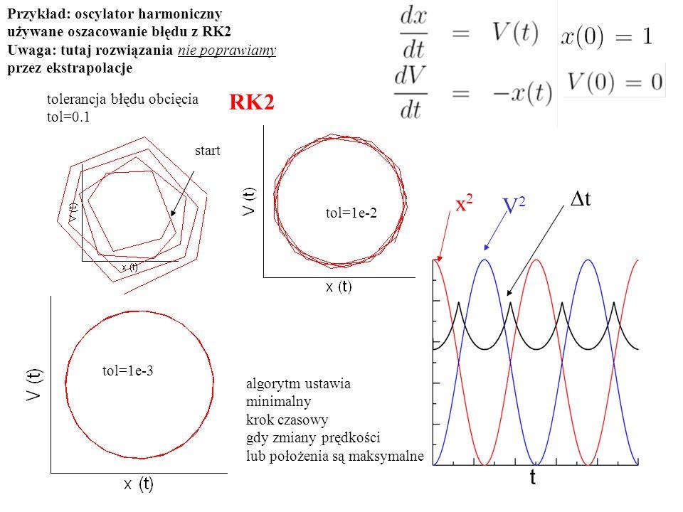 Przykład: oscylator harmoniczny używane oszacowanie błędu z RK2 Uwaga: tutaj rozwiązania nie poprawiamy przez ekstrapolacje tol=1e-2 tol=1e-3 start x2