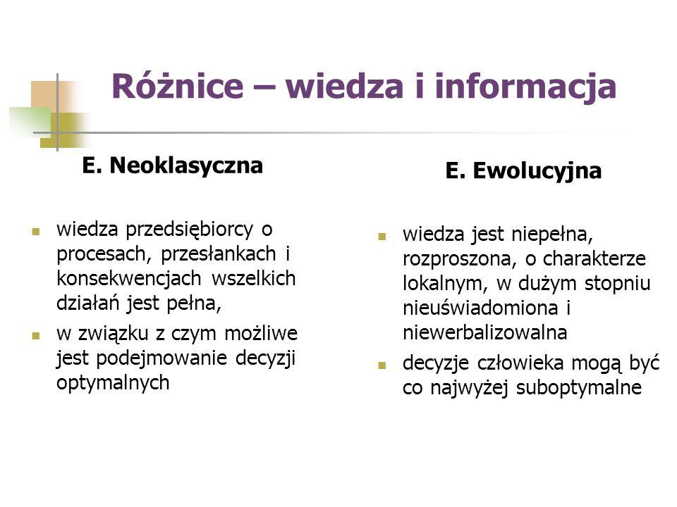 Różnice – wiedza i informacja E.