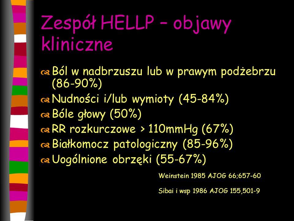 Zespół HELLP – objawy kliniczne  Ból w nadbrzuszu lub w prawym podżebrzu (86-90%)  Nudności i/lub wymioty (45-84%)  Bóle głowy (50%)  RR rozkurczowe > 110mmHg (67%)  Białkomocz patologiczny (85-96%)  Uogólnione obrzęki (55-67%) Weinstein 1985 AJOG 66;657-60 Sibai i wsp 1986 AJOG 155,501-9