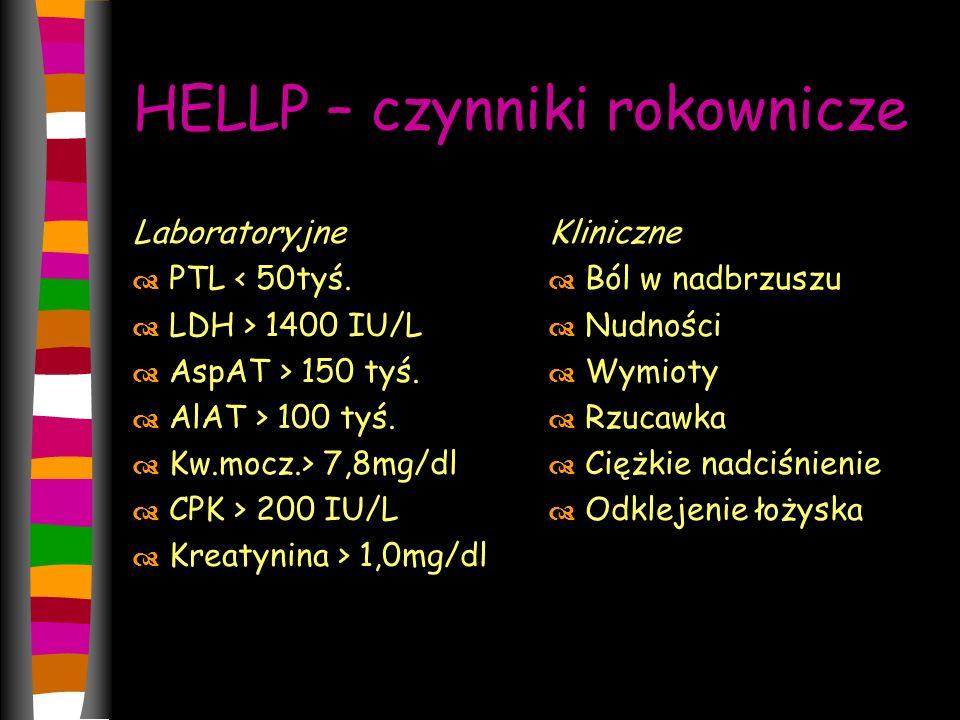 HELLP – czynniki rokownicze Laboratoryjne  PTL < 50tyś.
