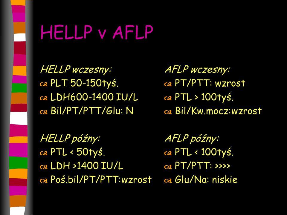 HELLP v AFLP HELLP wczesny:  PLT 50-150tyś.