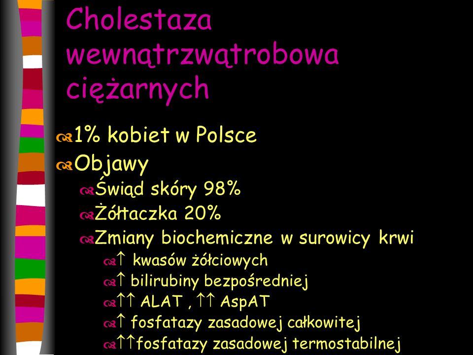 Cholestaza wewnątrzwątrobowa ciężarnych  1% kobiet w Polsce  Objawy  Świąd skóry 98%  Żółtaczka 20%  Zmiany biochemiczne w surowicy krwi   kwasów żółciowych   bilirubiny bezpośredniej   ALAT,  AspAT   fosfatazy zasadowej całkowitej   fosfatazy zasadowej termostabilnej