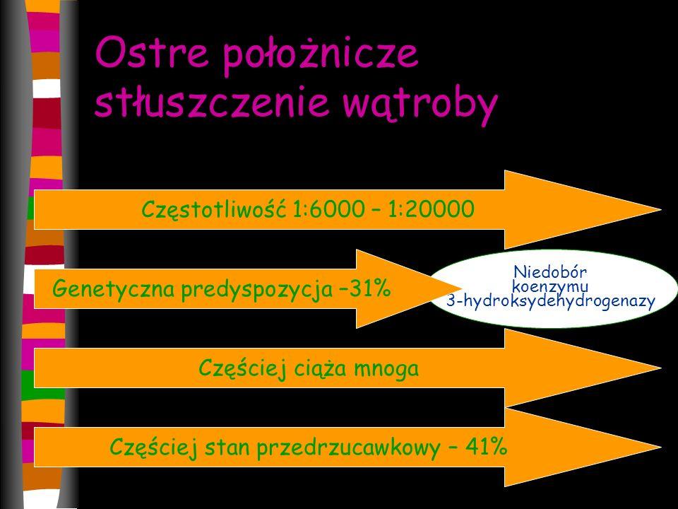 Ostre położnicze stłuszczenie wątroby Częstotliwość 1:6000 – 1:20000 Częściej ciąża mnoga Częściej stan przedrzucawkowy – 41% Niedobór koenzymu 3-hydroksydehydrogenazy Genetyczna predyspozycja –31%