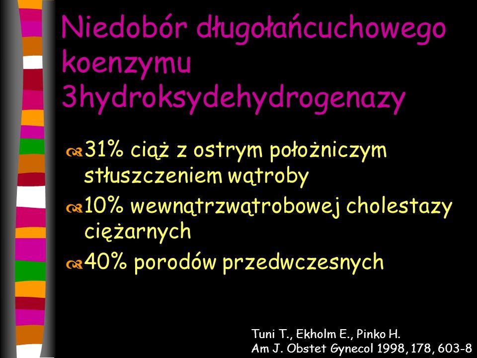 Niedobór długołańcuchowego koenzymu 3hydroksydehydrogenazy  31% ciąż z ostrym położniczym stłuszczeniem wątroby  10% wewnątrzwątrobowej cholestazy ciężarnych  40% porodów przedwczesnych Tuni T., Ekholm E., Pinko H.