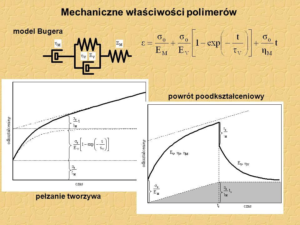 Mechaniczne właściwości polimerów model Bugera pełzanie tworzywa powrót poodkształceniowy