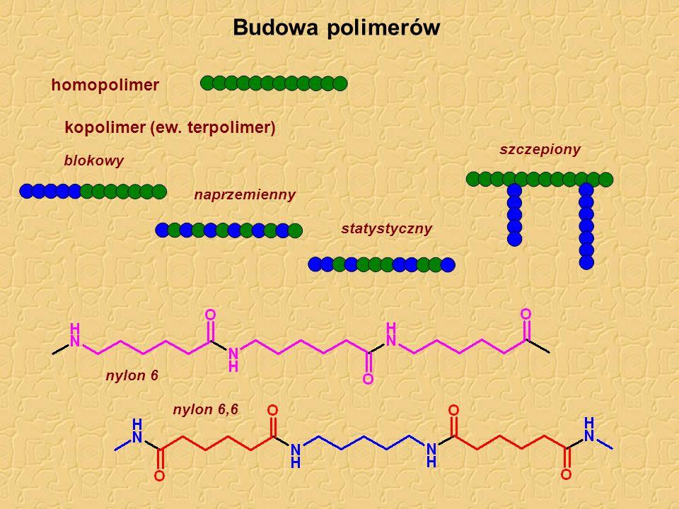 Budowa polimerów kopolimer (ew. terpolimer) homopolimer blokowy naprzemienny statystyczny szczepiony nylon 6 nylon 6,6
