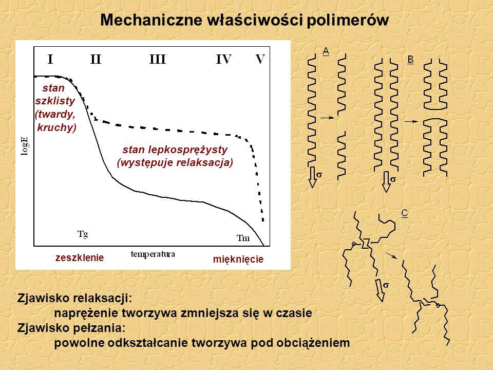 Mechaniczne właściwości polimerów Zjawisko relaksacji: naprężenie tworzywa zmniejsza się w czasie Zjawisko pełzania: powolne odkształcanie tworzywa pod obciążeniem stan szklisty (twardy, kruchy) stan lepkosprężysty (występuje relaksacja) zeszklenie mięknięcie