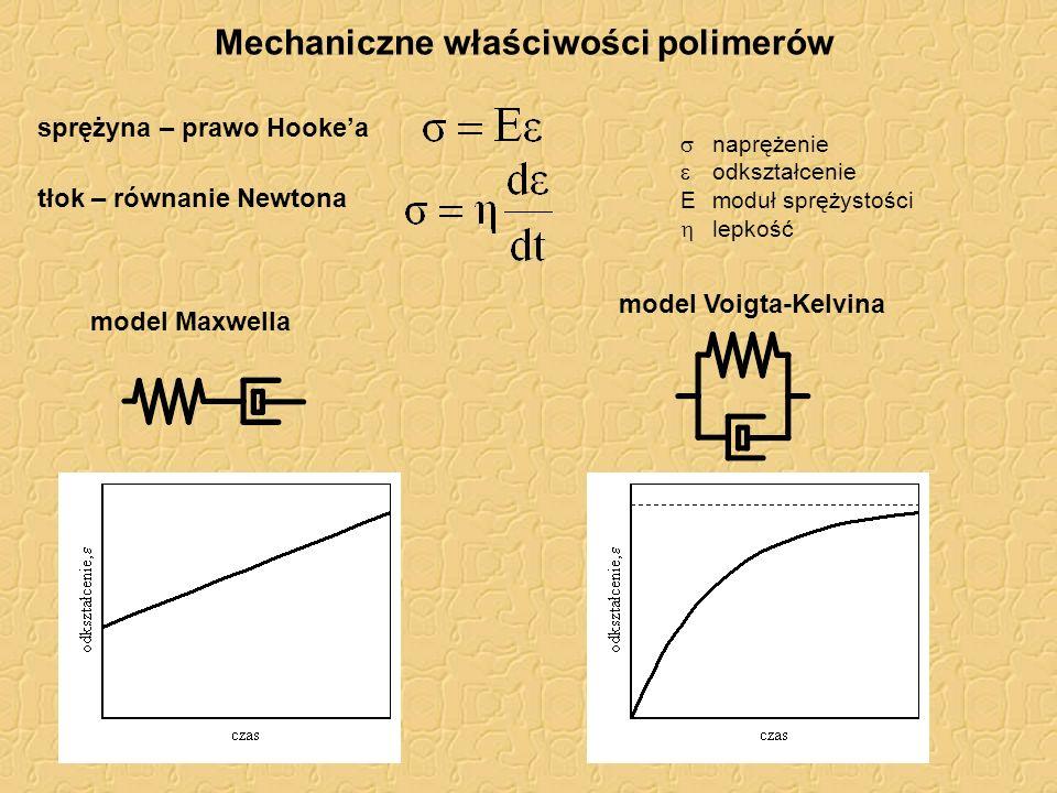 Mechaniczne właściwości polimerów sprężyna – prawo Hooke'a tłok – równanie Newtona  naprężenie  odkształcenie Emoduł sprężystości  lepkość model Ma