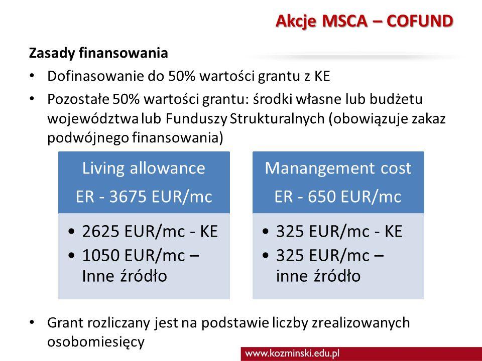 Akcje MSCA – COFUND Zasady finansowania Dofinasowanie do 50% wartości grantu z KE Pozostałe 50% wartości grantu: środki własne lub budżetu województwa lub Funduszy Strukturalnych (obowiązuje zakaz podwójnego finansowania) Grant rozliczany jest na podstawie liczby zrealizowanych osobomiesięcy Living allowance ER - 3675 EUR/mc 2625 EUR/mc - KE 1050 EUR/mc – Inne źródło Manangement cost ER - 650 EUR/mc 325 EUR/mc - KE 325 EUR/mc – inne źródło