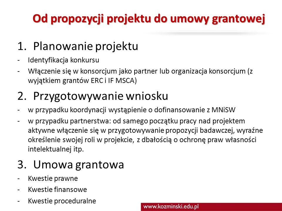 Od propozycji projektu do umowy grantowej 1.Planowanie projektu -Identyfikacja konkursu -Włączenie się w konsorcjum jako partner lub organizacja konsorcjum (z wyjątkiem grantów ERC i IF MSCA) 2.Przygotowywanie wniosku -w przypadku koordynacji wystąpienie o dofinansowanie z MNiSW -w przypadku partnerstwa: od samego początku pracy nad projektem aktywne włączenie się w przygotowywanie propozycji badawczej, wyraźne określenie swojej roli w projekcie, z dbałością o ochronę praw własności intelektualnej itp.