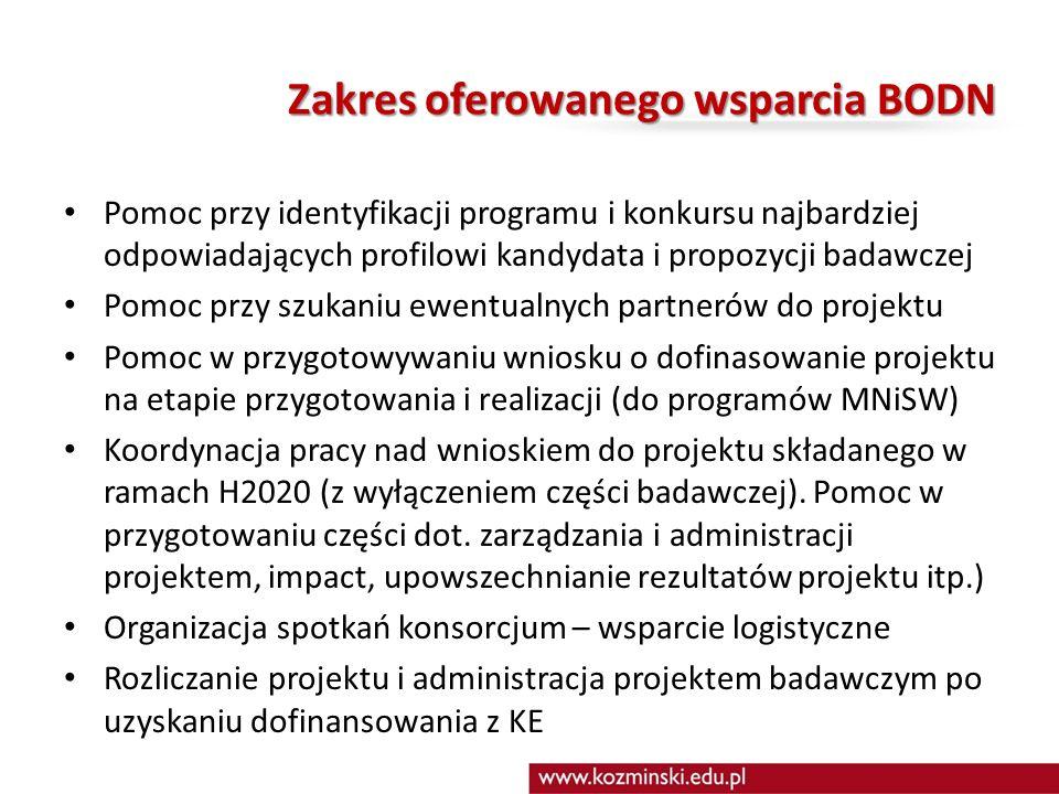 Zakres oferowanego wsparcia BODN Pomoc przy identyfikacji programu i konkursu najbardziej odpowiadających profilowi kandydata i propozycji badawczej Pomoc przy szukaniu ewentualnych partnerów do projektu Pomoc w przygotowywaniu wniosku o dofinasowanie projektu na etapie przygotowania i realizacji (do programów MNiSW) Koordynacja pracy nad wnioskiem do projektu składanego w ramach H2020 (z wyłączeniem części badawczej).