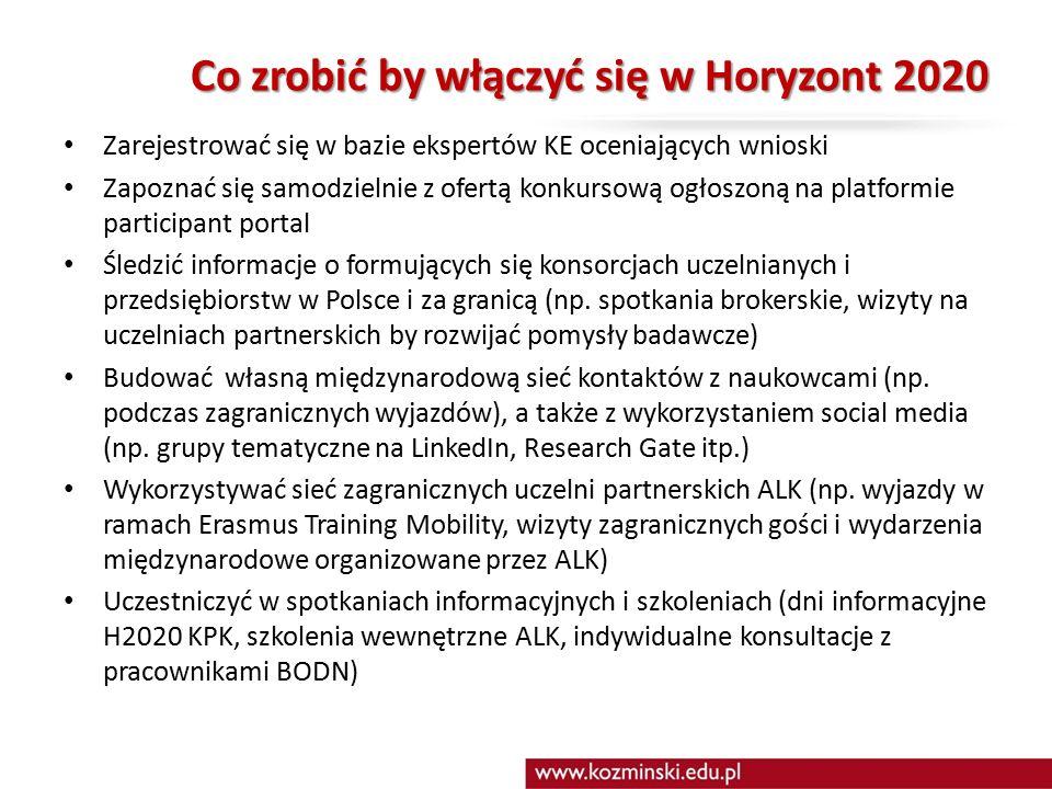 Co zrobić by włączyć się w Horyzont 2020 Zarejestrować się w bazie ekspertów KE oceniających wnioski Zapoznać się samodzielnie z ofertą konkursową ogłoszoną na platformie participant portal Śledzić informacje o formujących się konsorcjach uczelnianych i przedsiębiorstw w Polsce i za granicą (np.