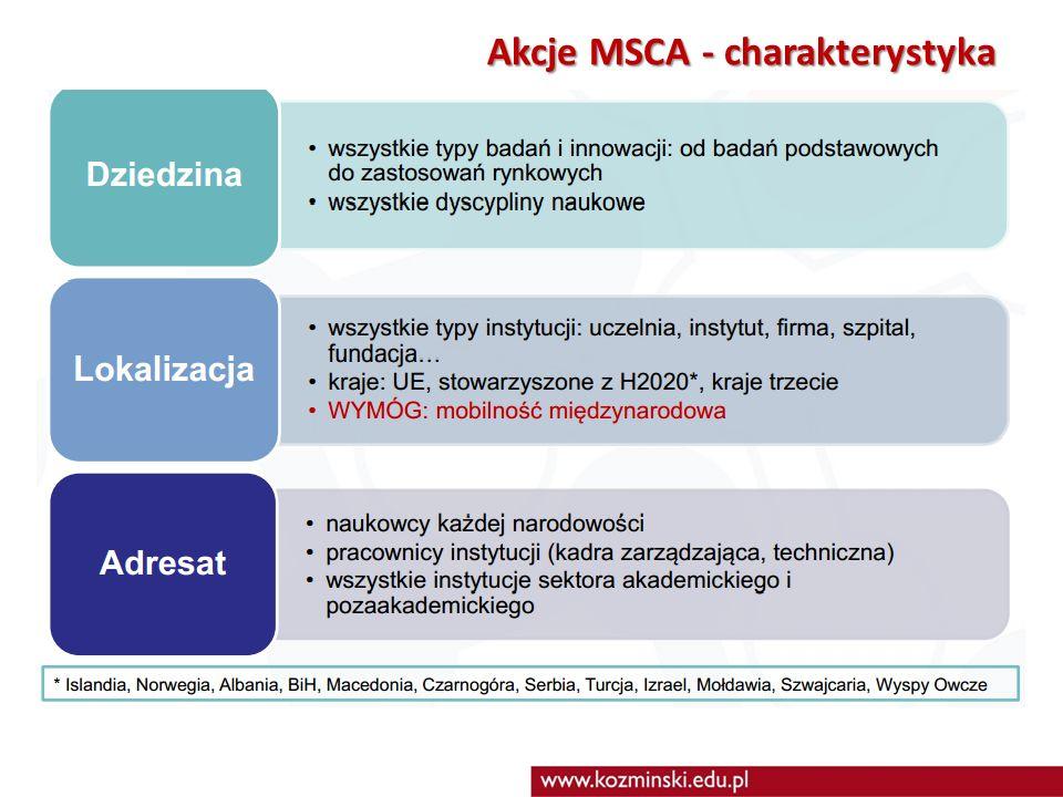 Akcje MSCA - charakterystyka