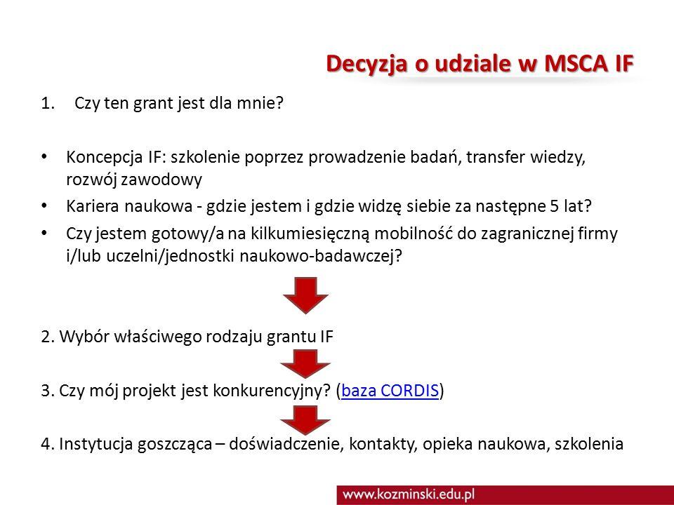 Decyzja o udziale w MSCA IF 1.Czy ten grant jest dla mnie.