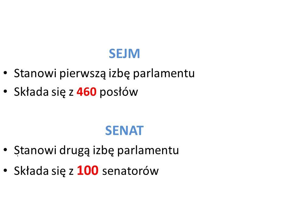 SEJM Stanowi pierwszą izbę parlamentu Składa się z 460 posłów SENAT Stanowi drugą izbę parlamentu Składa się z 100 senatorów.