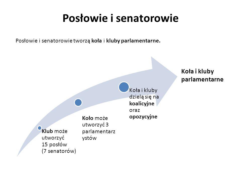 Posłowie i senatorowie Koła i kluby parlamentarne Klub może utworzyć 15 posłów (7 senatorów) Koło może utworzyć 3 parlamentarz ystów Koła i kluby dzie