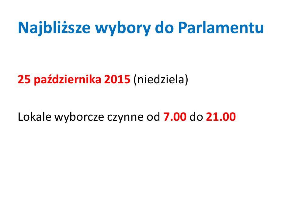 Najbliższe wybory do Parlamentu 25 października 2015 (niedziela) Lokale wyborcze czynne od 7.00 do 21.00