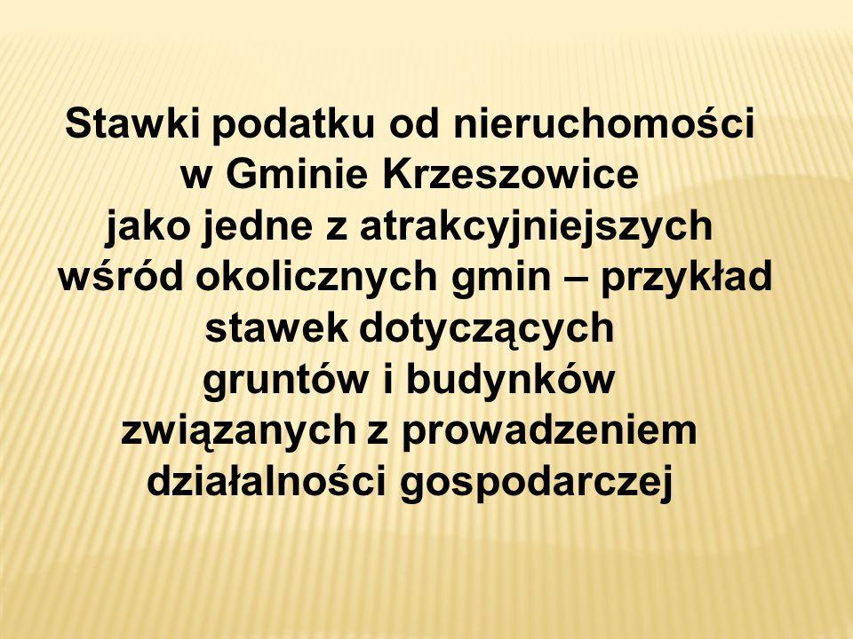 Stawki podatku od nieruchomości w Gminie Krzeszowice jako jedne z atrakcyjniejszych wśród okolicznych gmin – przykład stawek dotyczących gruntów i bud