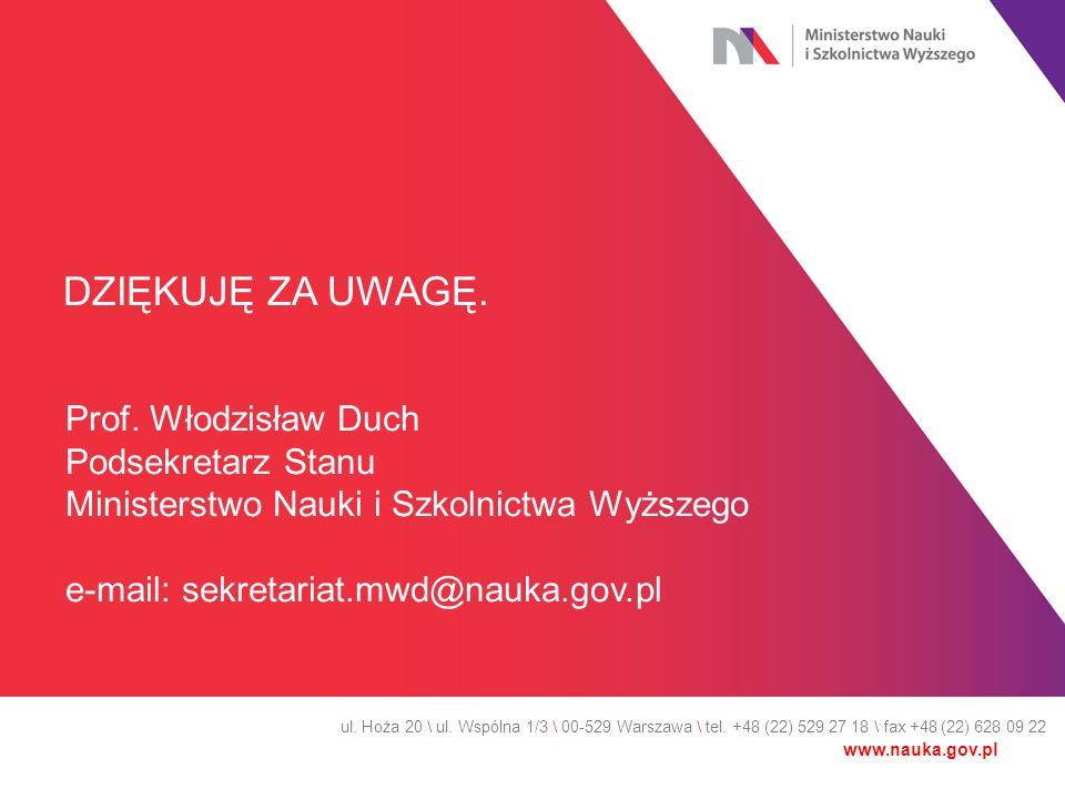 DZIĘKUJĘ ZA UWAGĘ. ul. Hoża 20 \ ul. Wspólna 1/3 \ 00-529 Warszawa \ tel.