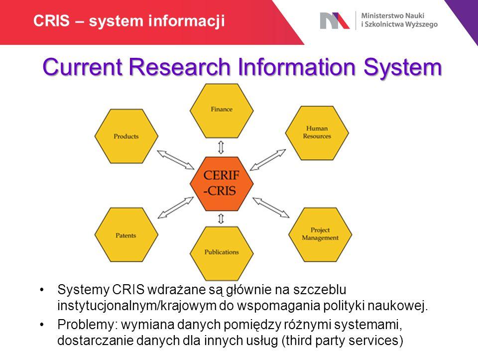 CRIS – system informacji Current Research Information System Systemy CRIS wdrażane są głównie na szczeblu instytucjonalnym/krajowym do wspomagania polityki naukowej.