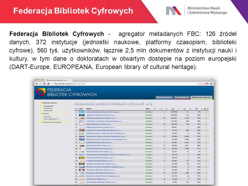 Federacja Bibliotek Cyfrowych Federacja Bibliotek Cyfrowych - agregator metadanych FBC: 126 źródeł danych, 372 instytucje (jednostki naukowe, platformy czasopism, biblioteki cyfrowe), 560 tyś.