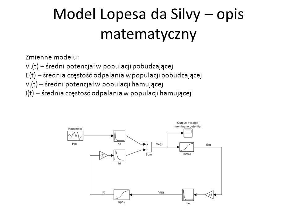 Model Lopesa da Silvy – opis matematyczny Zmienne modelu: V e (t) – średni potencjał w populacji pobudzającej E(t) – średnia częstość odpalania w populacji pobudzającej V i (t) – średni potencjał w populacji hamującej I(t) – średnia częstość odpalania w populacji hamującej