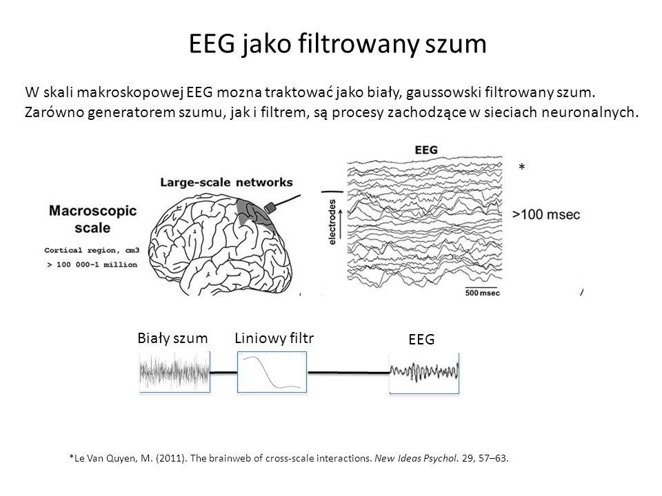 EEG jako filtrowany szum W skali makroskopowej EEG mozna traktować jako biały, gaussowski filtrowany szum.