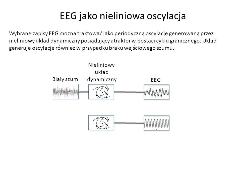 EEG jako nieliniowa oscylacja Wybrane zapisy EEG mozna traktować jako periodyczną oscylację generowaną przez nieliniowy układ dynamiczny posiadający atraktor w postaci cyklu granicznego.