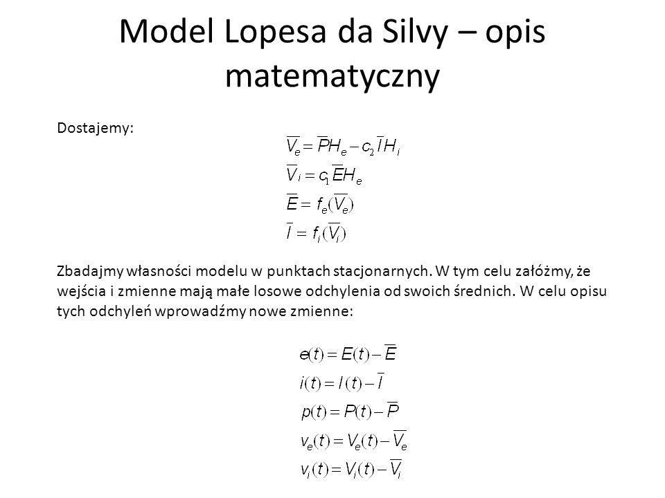 Model Lopesa da Silvy – opis matematyczny Podstawiając do równań modelu dostajemy: Korzystając z równań wartości stałych, w dwóch pierwszych równaniach: