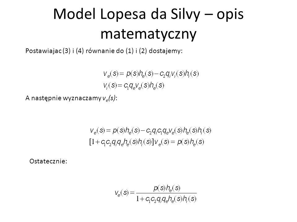 Model Lopesa da Silvy – opis matematyczny Uwzględniając postać h e (s), h i (s), dostajemy: gdzie Współczynnik K jest charakterystyczny dla modelu i opisuje wzmocnienie w pętli sprzężenia zwrotnego.