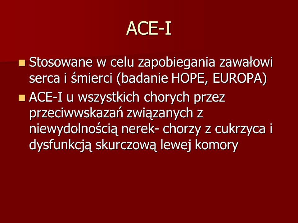 ACE-I Stosowane w celu zapobiegania zawałowi serca i śmierci (badanie HOPE, EUROPA) Stosowane w celu zapobiegania zawałowi serca i śmierci (badanie HO