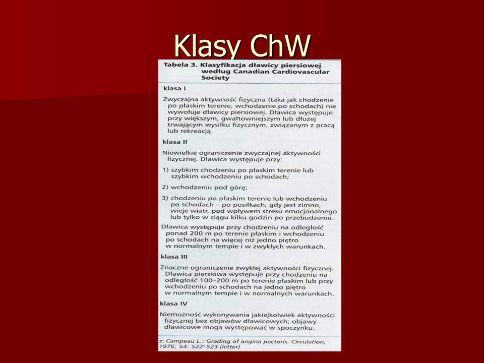 Klasy ChW