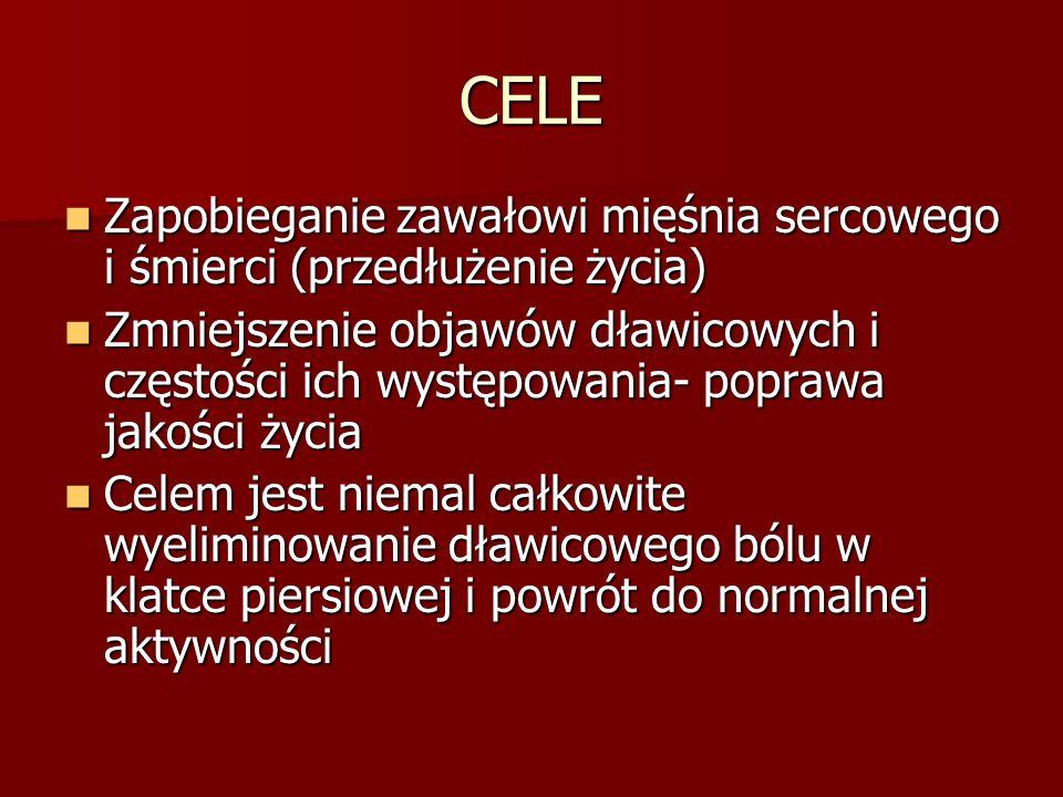 CELE Zapobieganie zawałowi mięśnia sercowego i śmierci (przedłużenie życia) Zapobieganie zawałowi mięśnia sercowego i śmierci (przedłużenie życia) Zmn